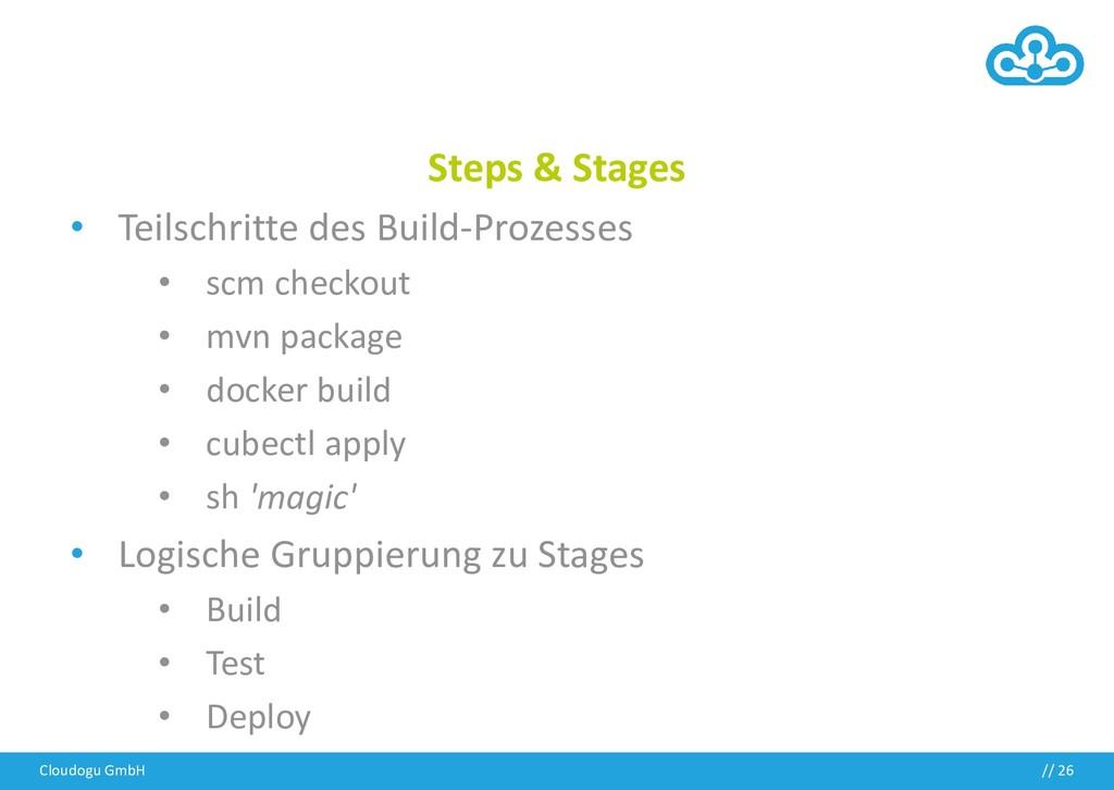 // Steps & Stages • Teilschritte des Build-Proz...