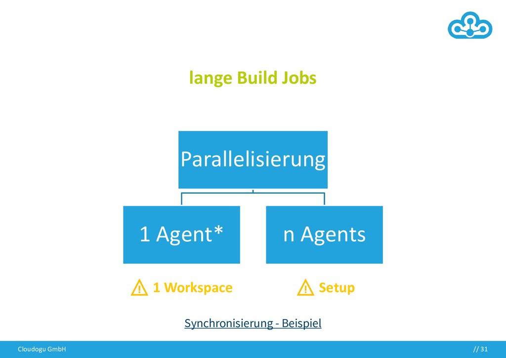 lange Build Jobs Parallelisierung 1 Agent* n Ag...