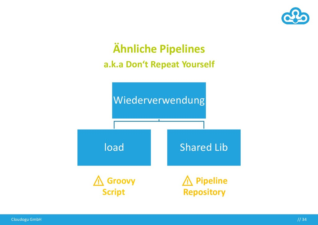 Ähnliche Pipelines a.k.a Don't Repeat Yourself ...