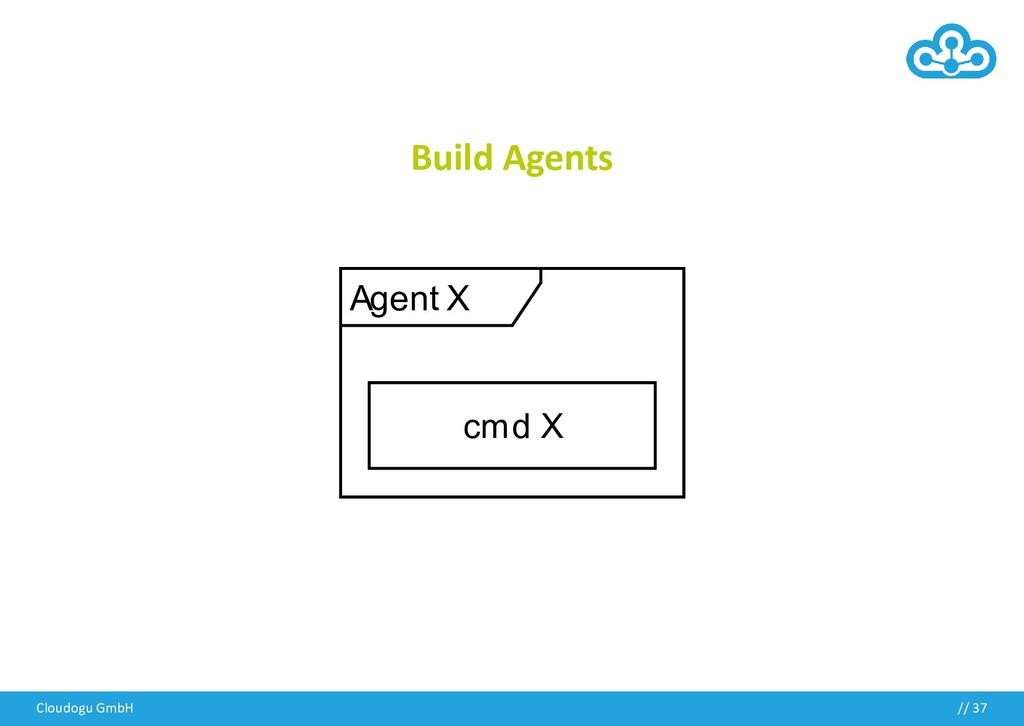 Build Agents Cloudogu GmbH // 37