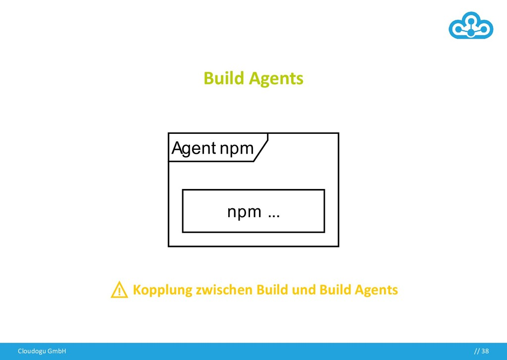 Build Agents ⚠️ Kopplung zwischen Build und Bui...