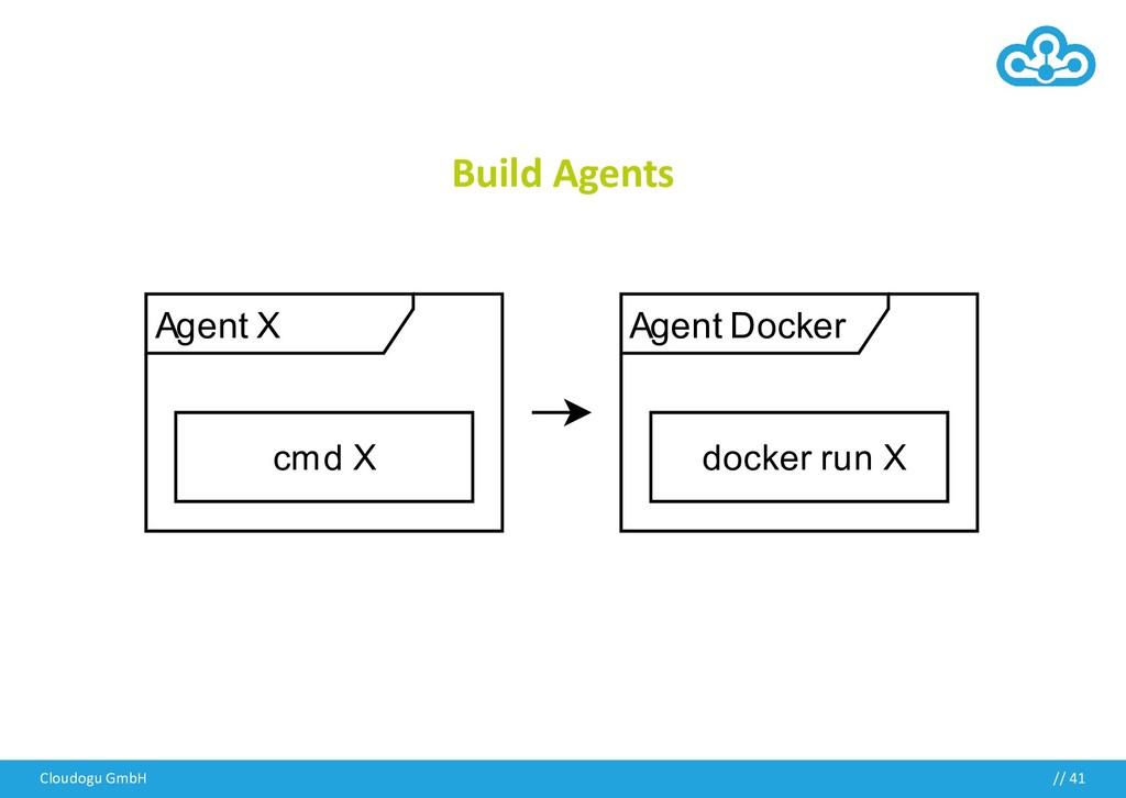 Build Agents Cloudogu GmbH // 41