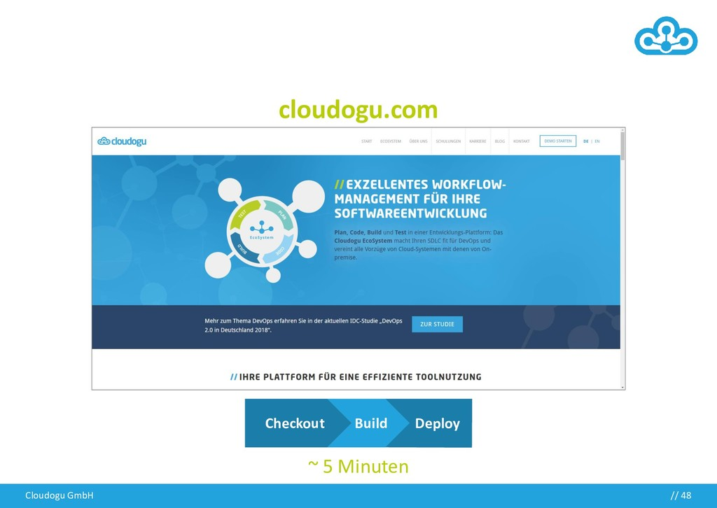 cloudogu.com Cloudogu GmbH // 48 Build Checkout...