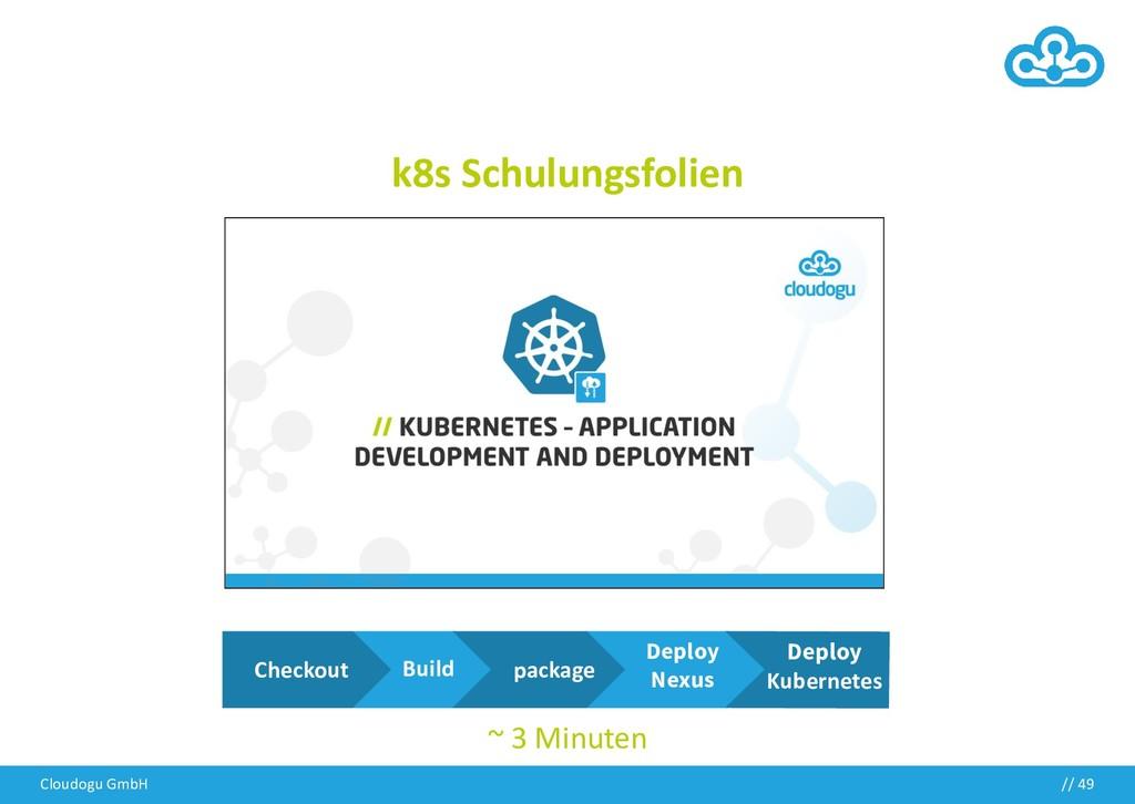 k8s Schulungsfolien Cloudogu GmbH // 49 Build C...