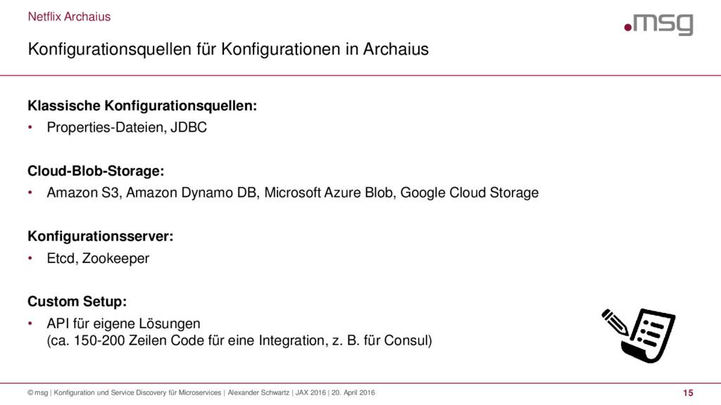 Netflix Archaius Konfigurationsquellen für Konf...