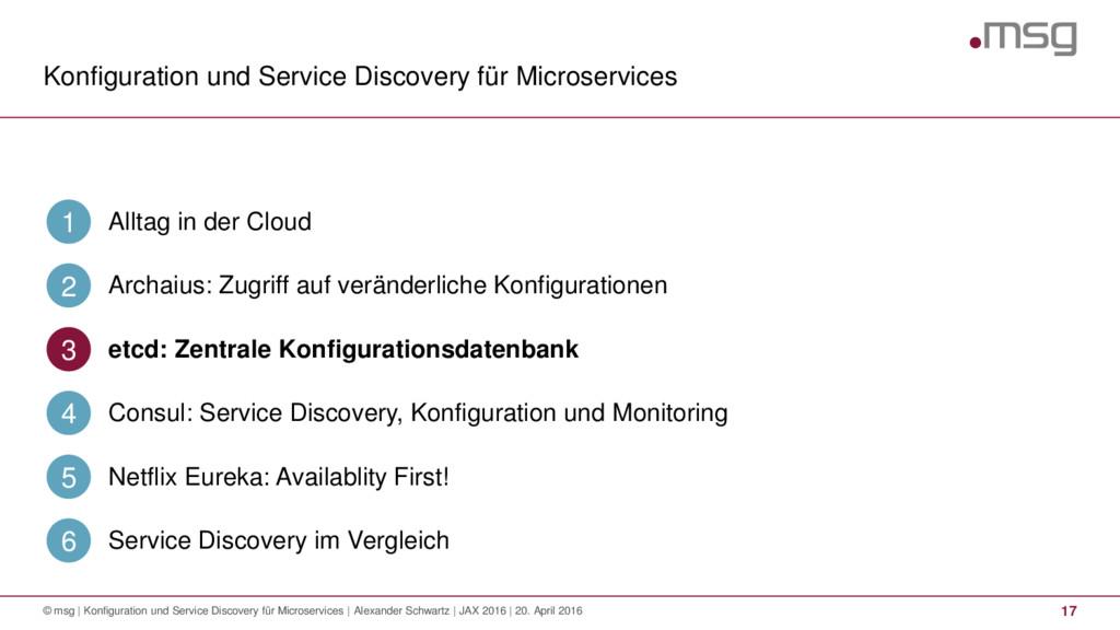 Konfiguration und Service Discovery für Microse...