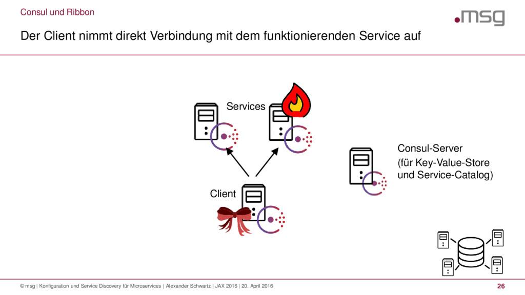 Consul und Ribbon Der Client nimmt direkt Verbi...