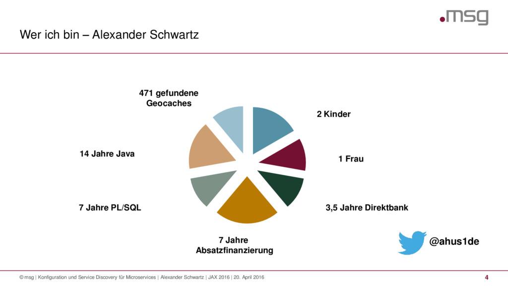 Wer ich bin – Alexander Schwartz © msg | Konfig...