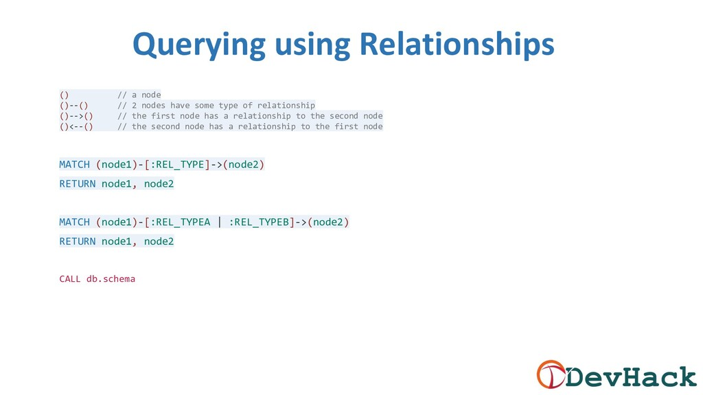 Querying using Relationships () // a node ()--(...