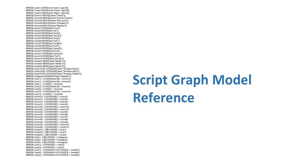 Script Graph Model Reference MERGE (user1:USER{...