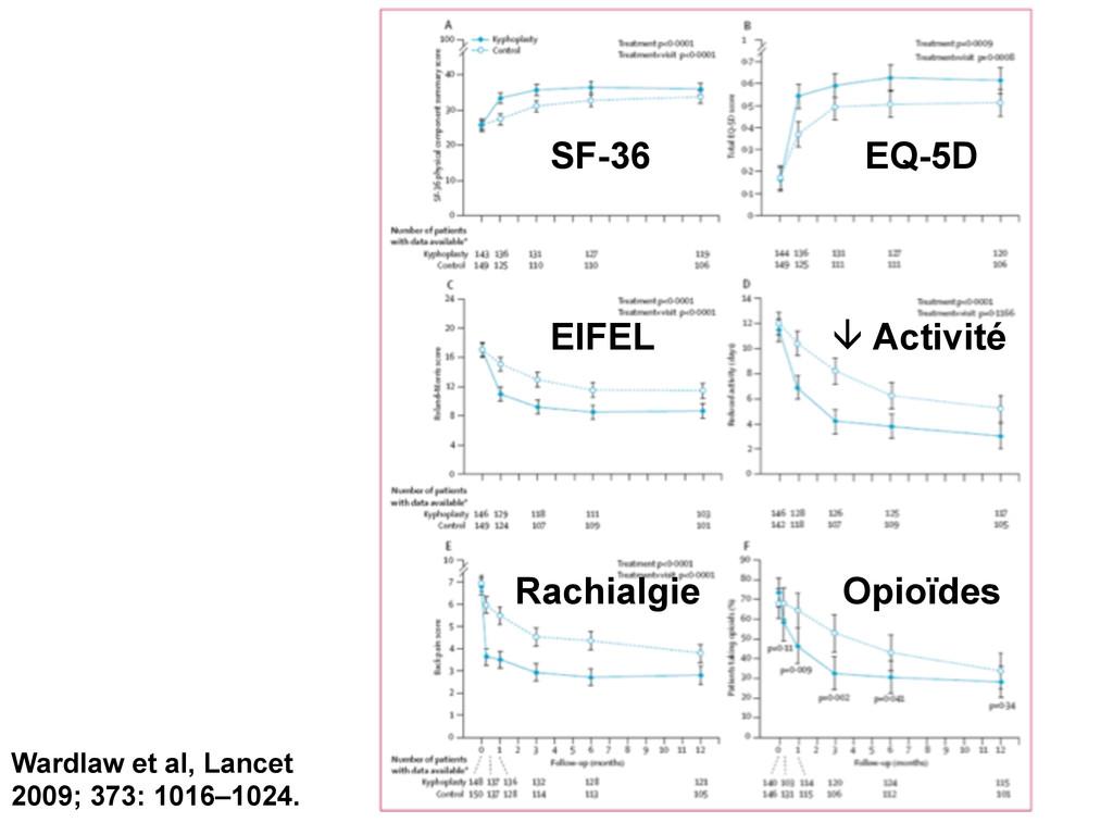 SF-36 EQ-5D EIFEL Rachialgie Opioïdes  Activit...