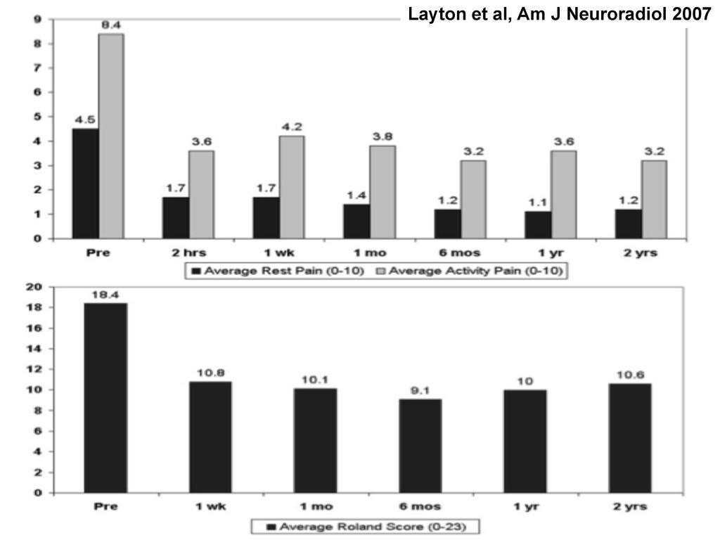 Layton et al, Am J Neuroradiol 2007