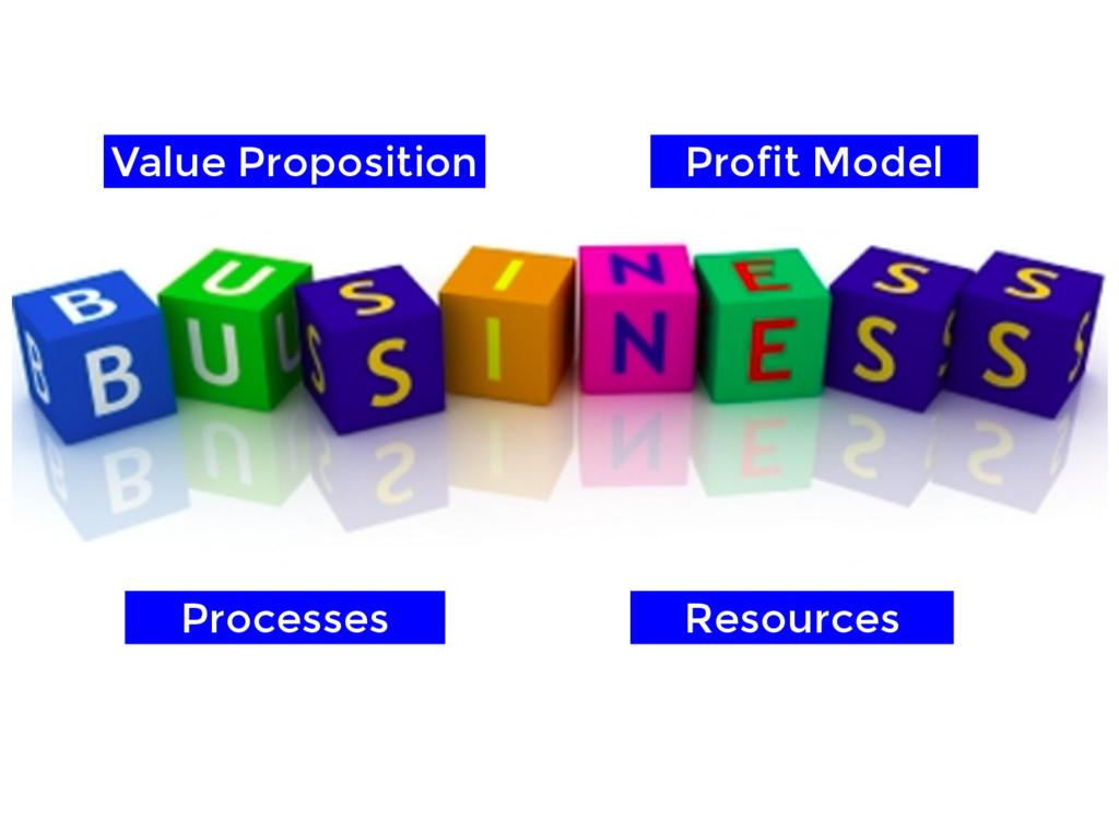 Value Proposition Value Proposition Profit Mode...