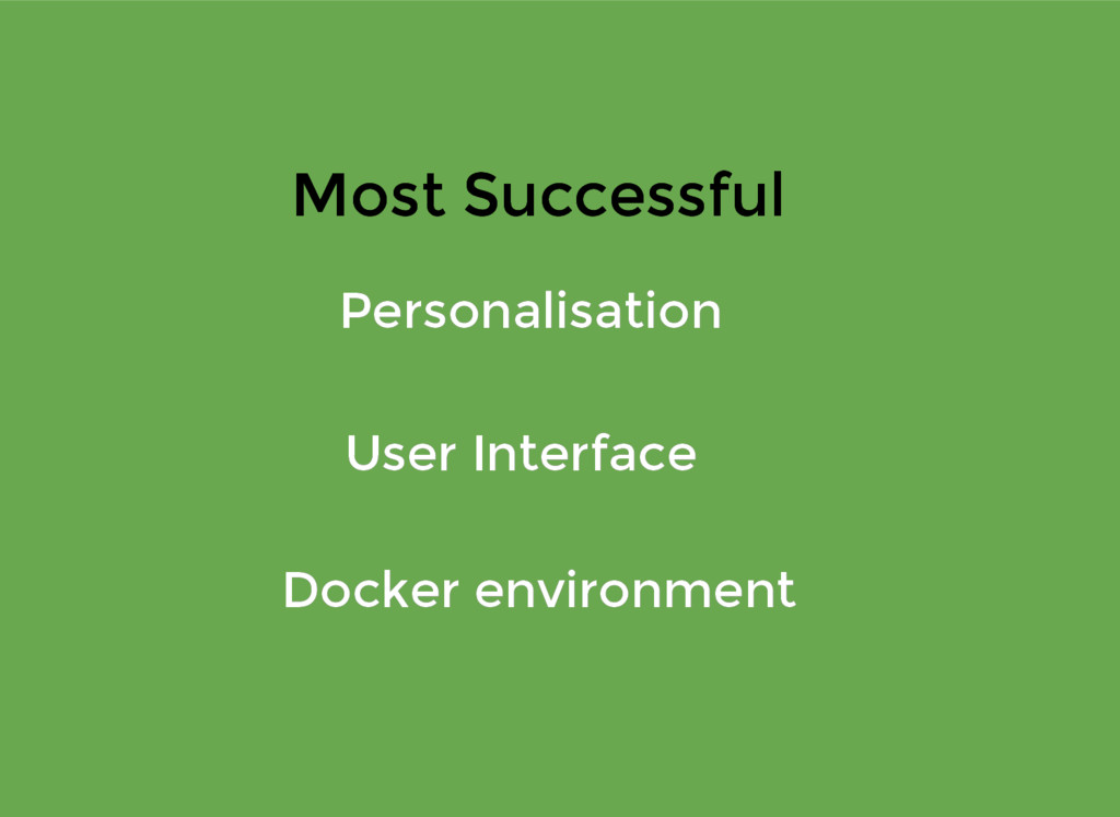 Most Successful Most Successful User Interface ...
