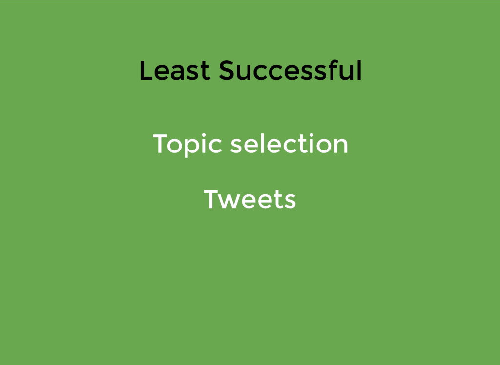 Least Successful Least Successful Tweets Tweets...