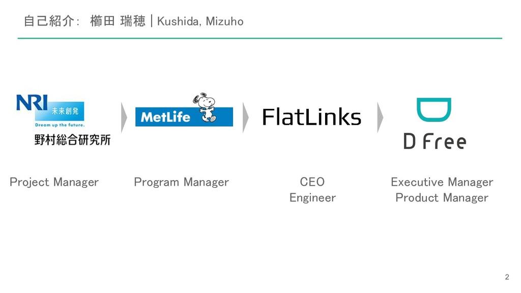 自己紹介: 櫛田 瑞穂 | Kushida, Mizuho 2 Project Manager...
