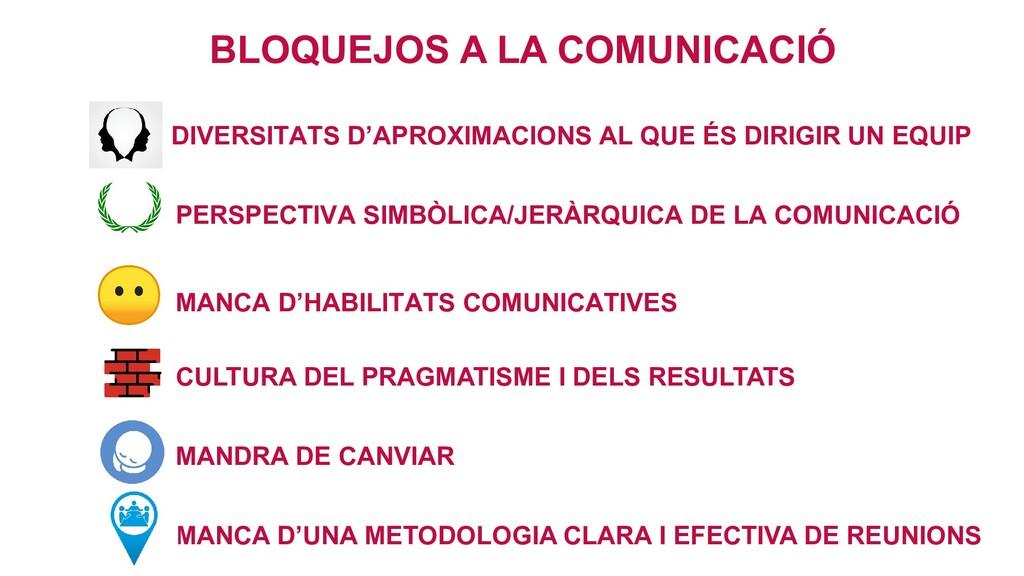 BLOQUEJOS A LA COMUNICACIÓ DIVERSITATS D'APROXI...