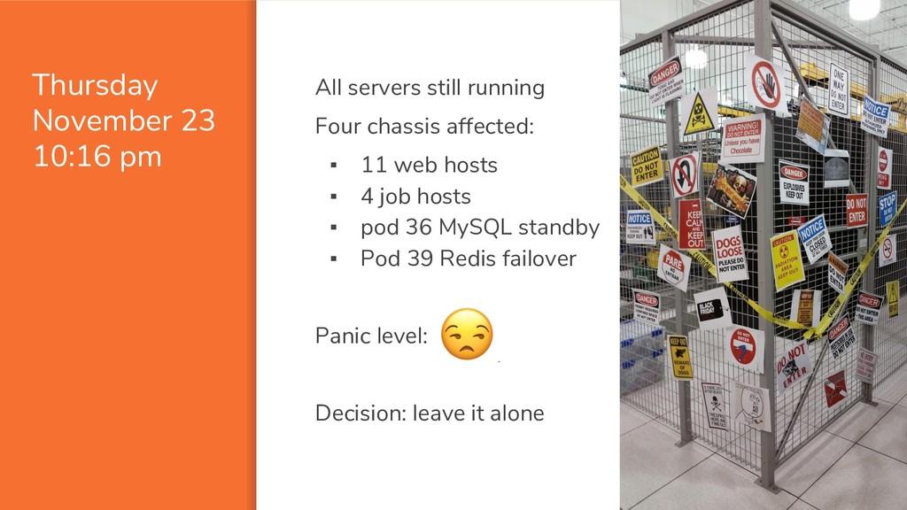 Thursday November 23 10:16 pm All servers still...