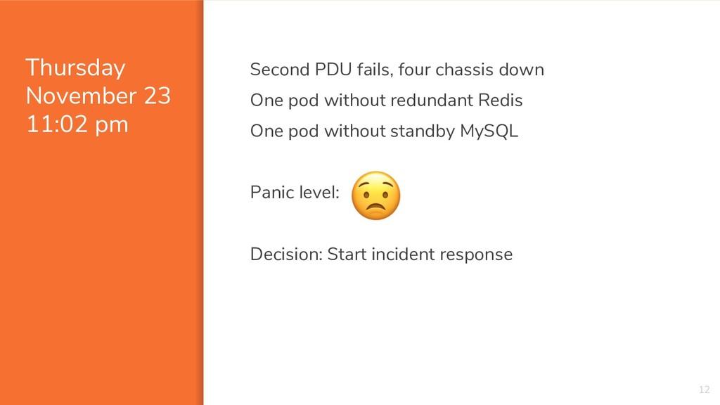 Thursday November 23 11:02 pm Second PDU fails,...