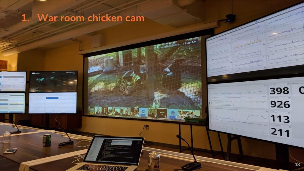 18 1. War room chicken cam