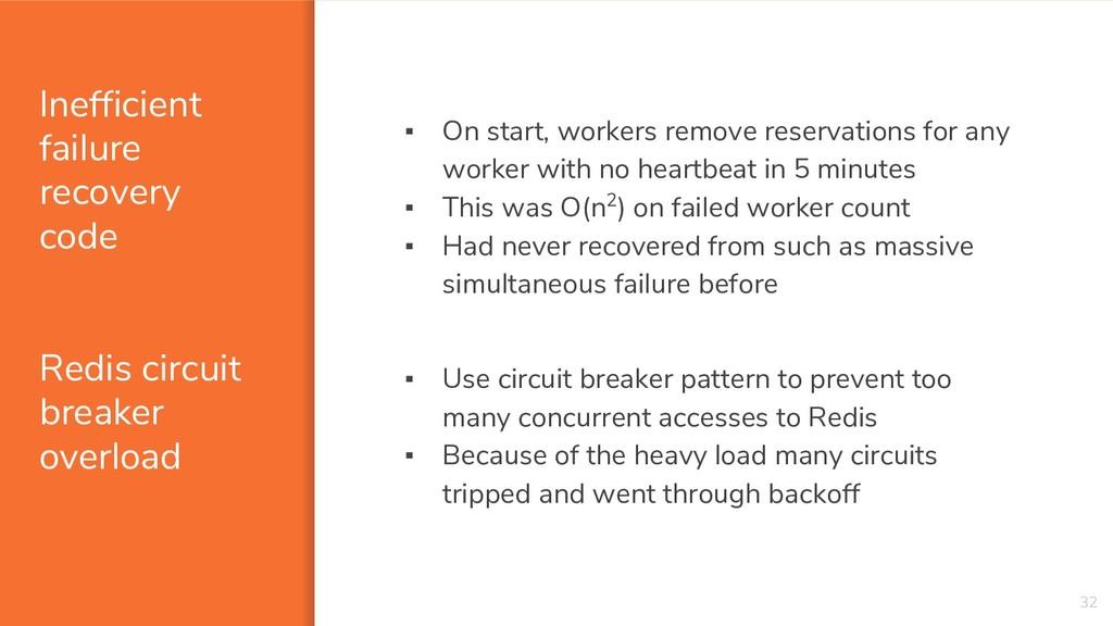 Inefficient failure recovery code Redis circuit...