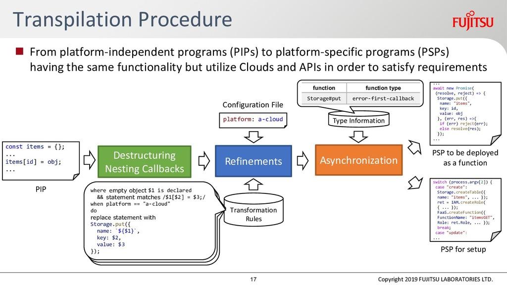 Type Information Transpilation Procedure const ...