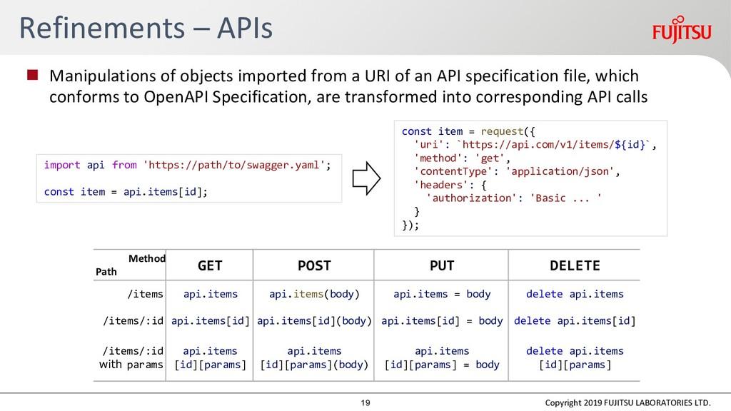 Refinements – APIs Method Path GET POST PUT DEL...