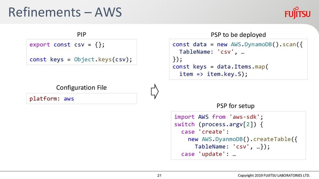 Refinements – AWS platform: aws PIP PSP for set...