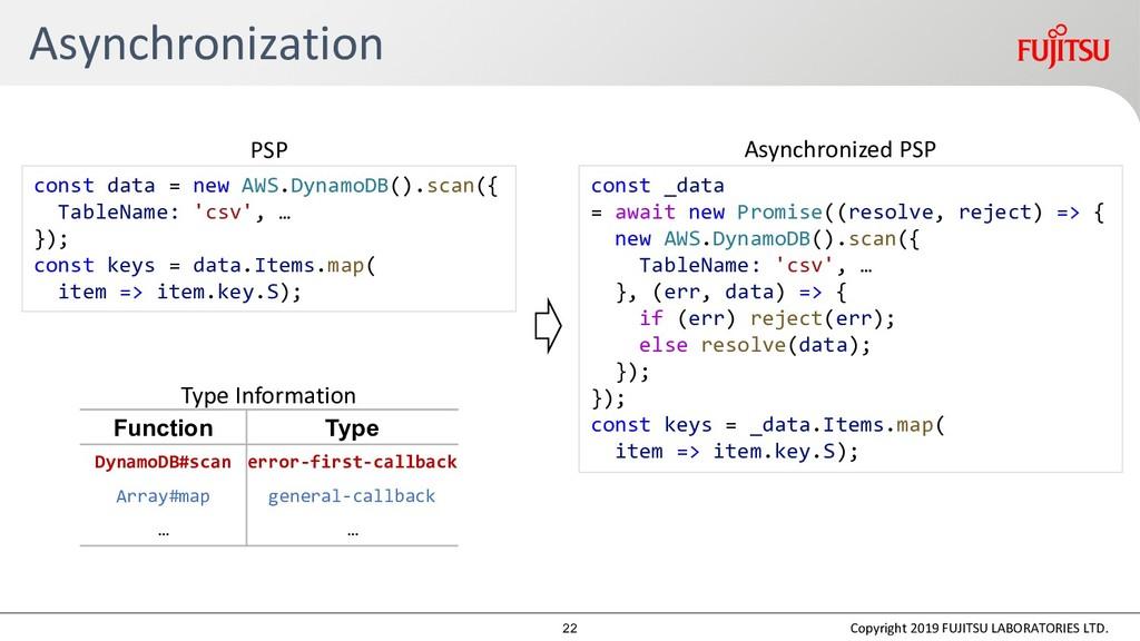 Asynchronization Function Type DynamoDB#scan er...