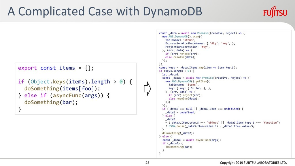 A Complicated Case with DynamoDB Copyright 2019...