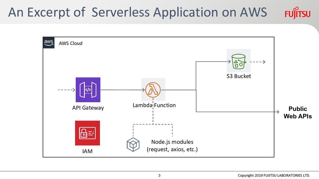 An Excerpt of Serverless Application on AWS Cop...