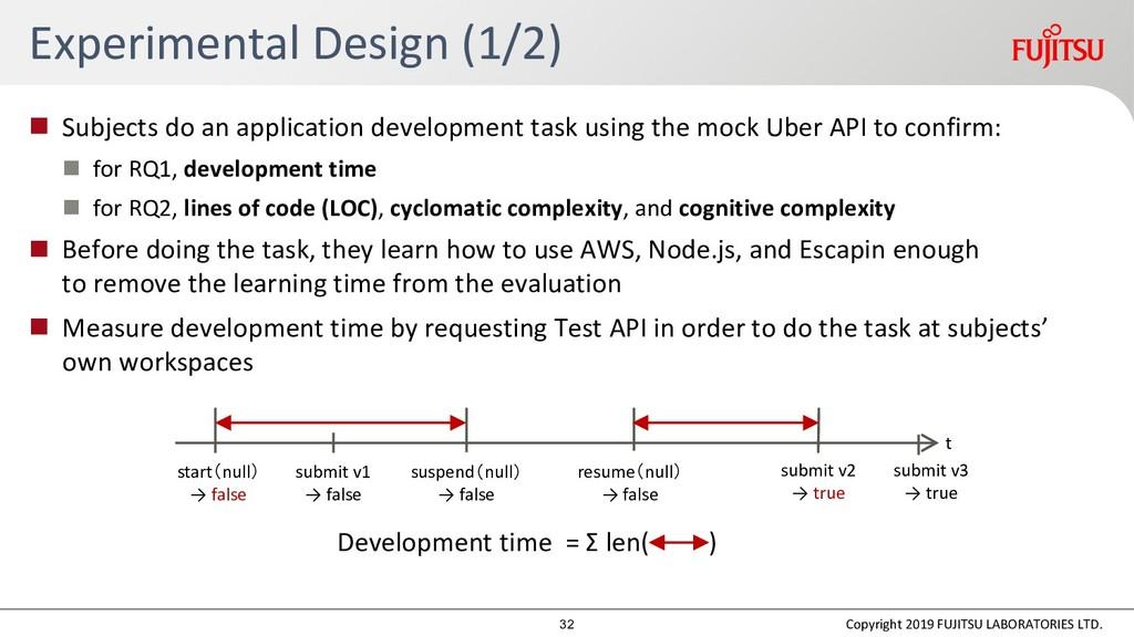Development time = Σ len( ) Experimental Design...