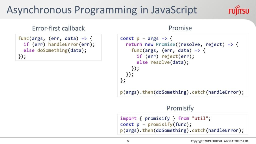 Asynchronous Programming in JavaScript Copyrigh...