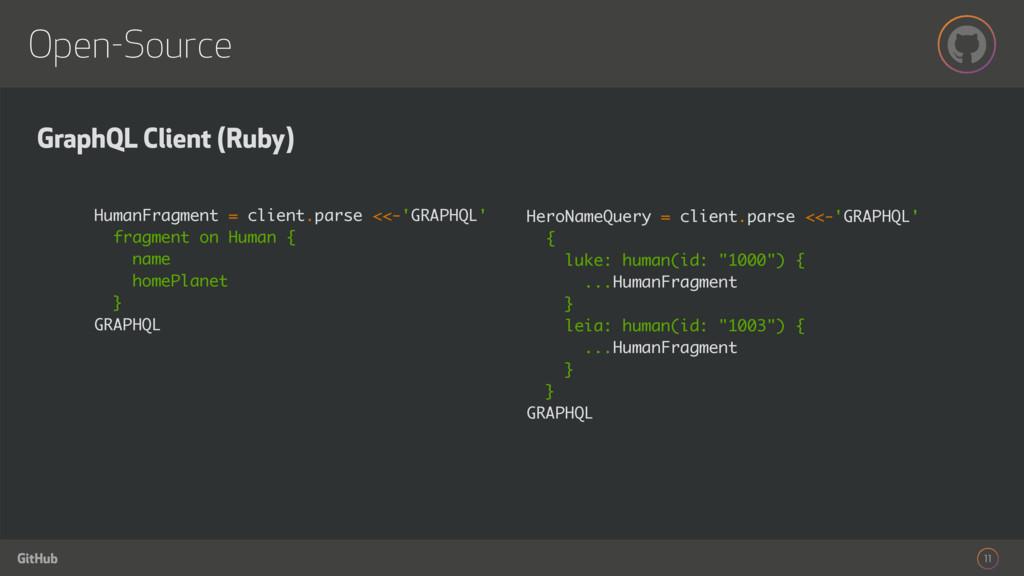 GitHub Open-Source 11 GraphQL Client (Ruby) Hum...