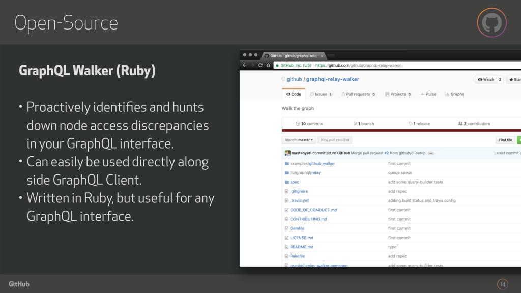 GitHub Open-Source 14 GraphQL Walker (Ruby) • P...