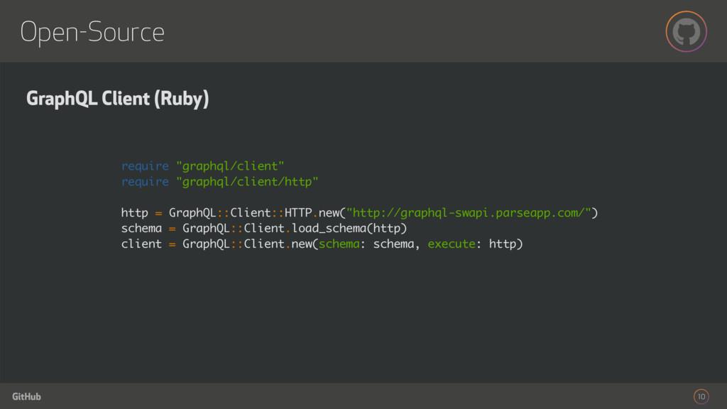 GitHub Open-Source 10 GraphQL Client (Ruby) req...
