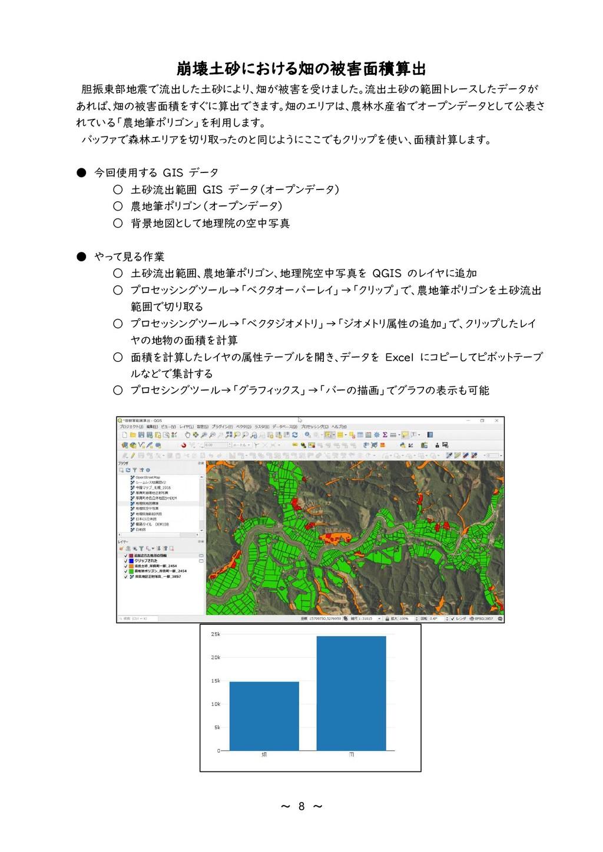 ~ 8 ~ 崩壊土砂における畑の被害面積算出 胆振東部地震で流出した土砂により、畑が被害を受け...