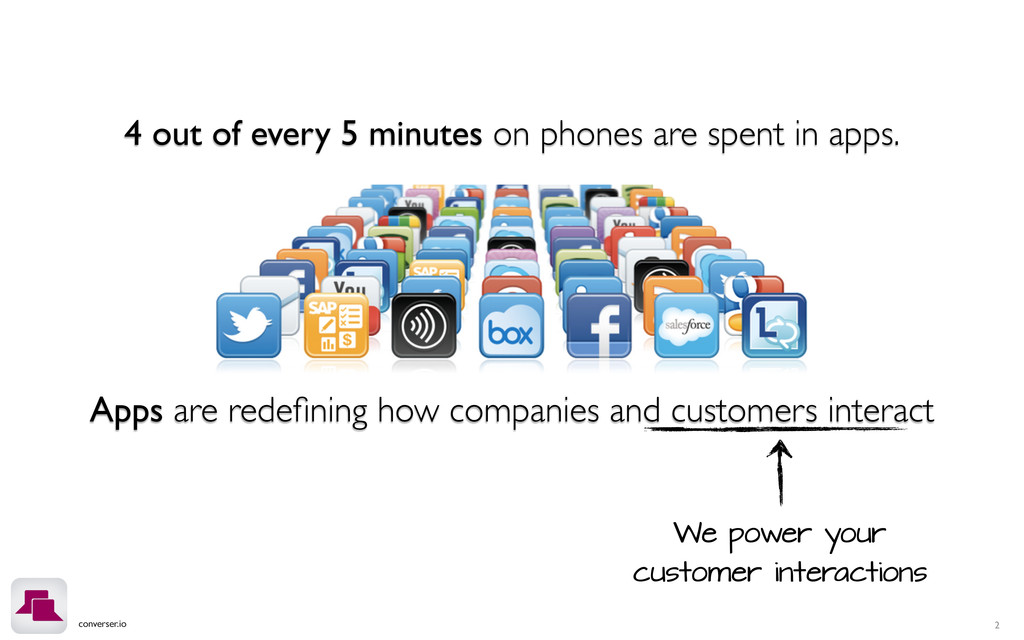 converser.io 2 Apps are redefining how companies...