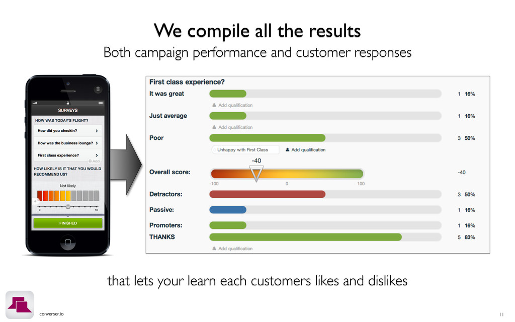 converser.io 11 We compile all the results Both...