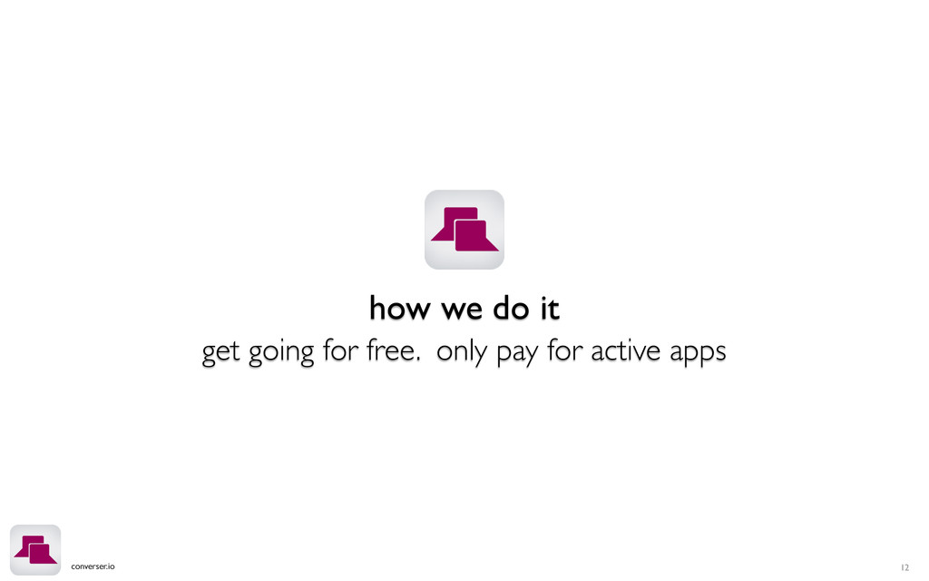 converser.io 12 how we do it get going for free...