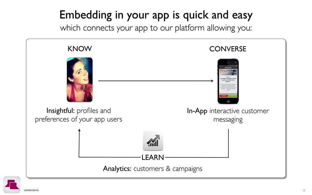 converser.io 13 CONVERSE In-App interactive cus...