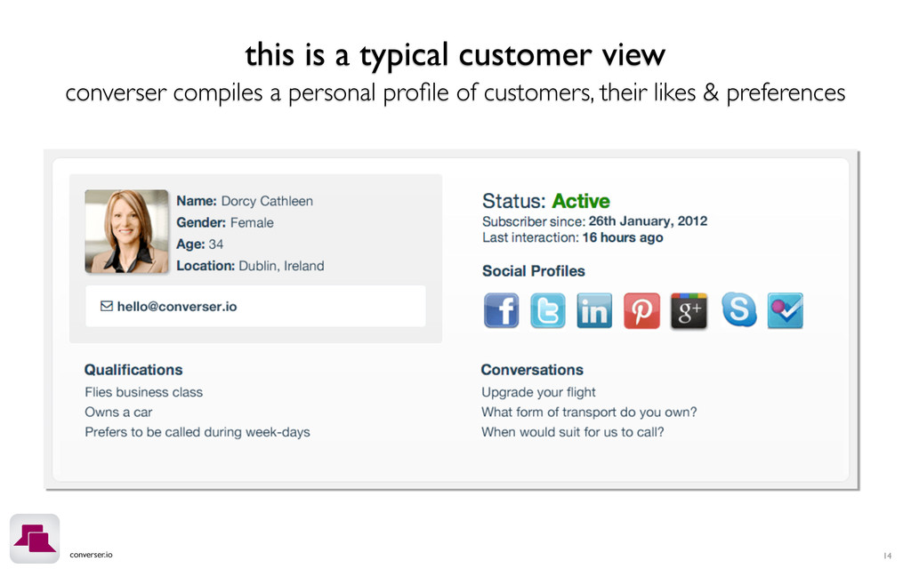 converser.io 14 this is a typical customer view...