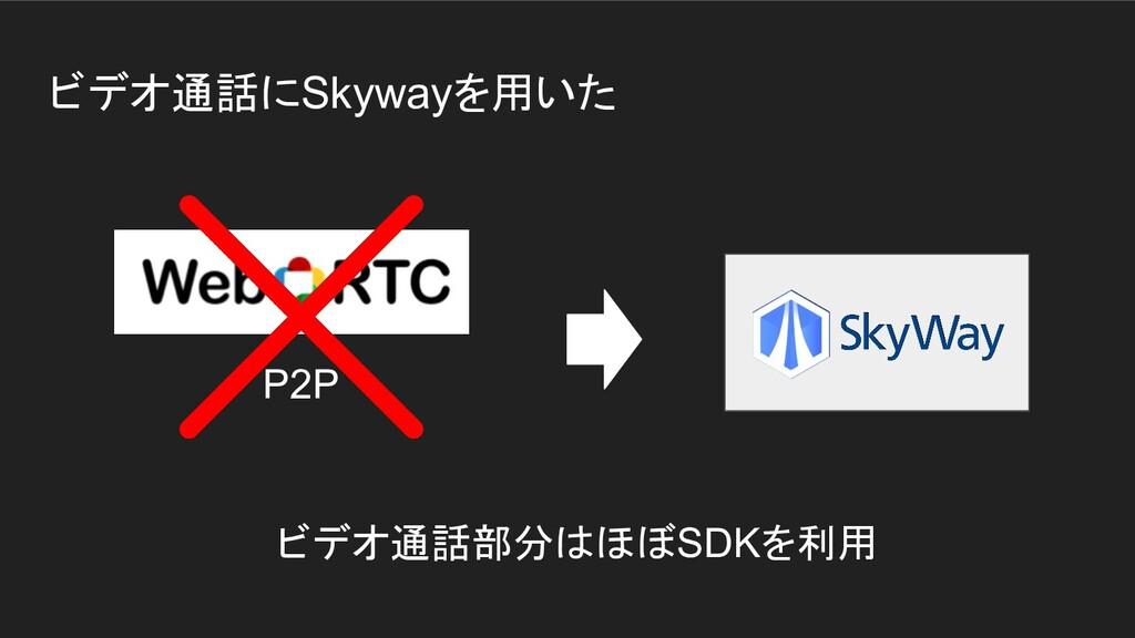 ビデオ通話にSkywayを用いた ビデオ通話部分はほぼSDKを利用 P2P
