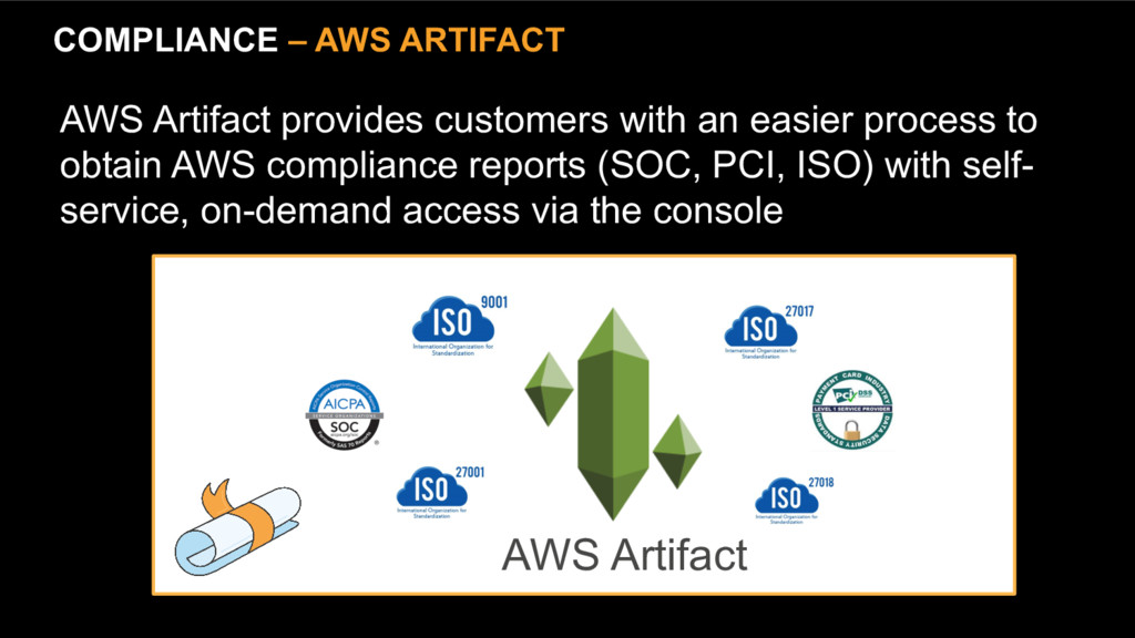 COMPLIANCE – AWS ARTIFACT AWS Artifact provides...