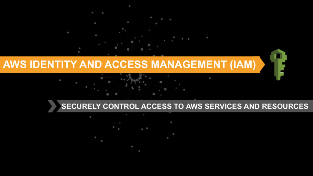 AWS IDENTITY AND ACCESS MANAGEMENT (IAM) SECURE...