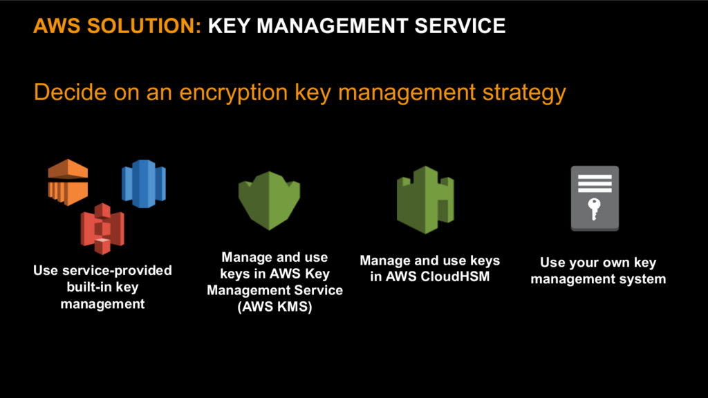 AWS SOLUTION: KEY MANAGEMENT SERVICE Decide on ...