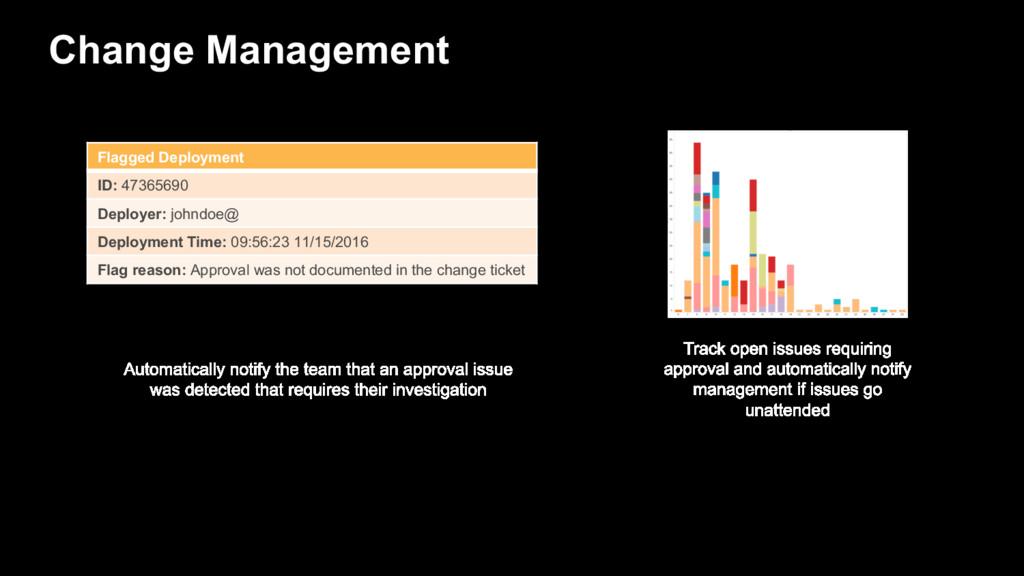 Change Management Flagged Deployment ID: 473656...