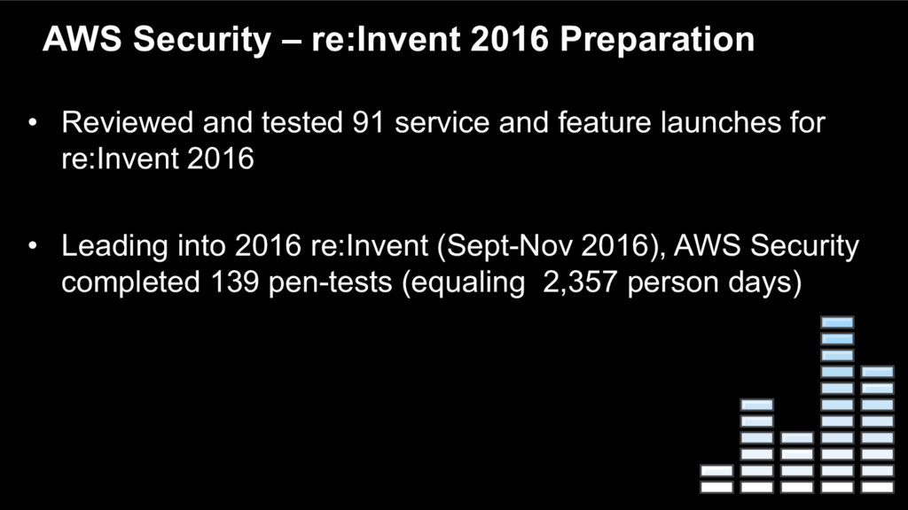 AWS Security – re:Invent 2016 Preparation • Rev...