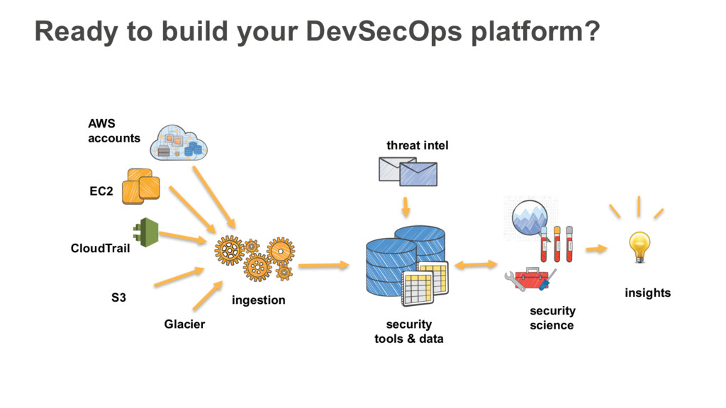 Ready to build your DevSecOps platform? insight...