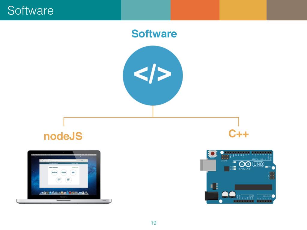 Software 19 nodeJS C++ Software